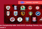 Sky Bet Championship table: 2019-20
